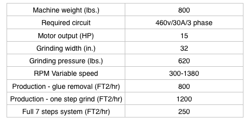 HTC-800 HD Classic floor grinder specifications