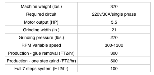 HTC-500 floor grinder specifications